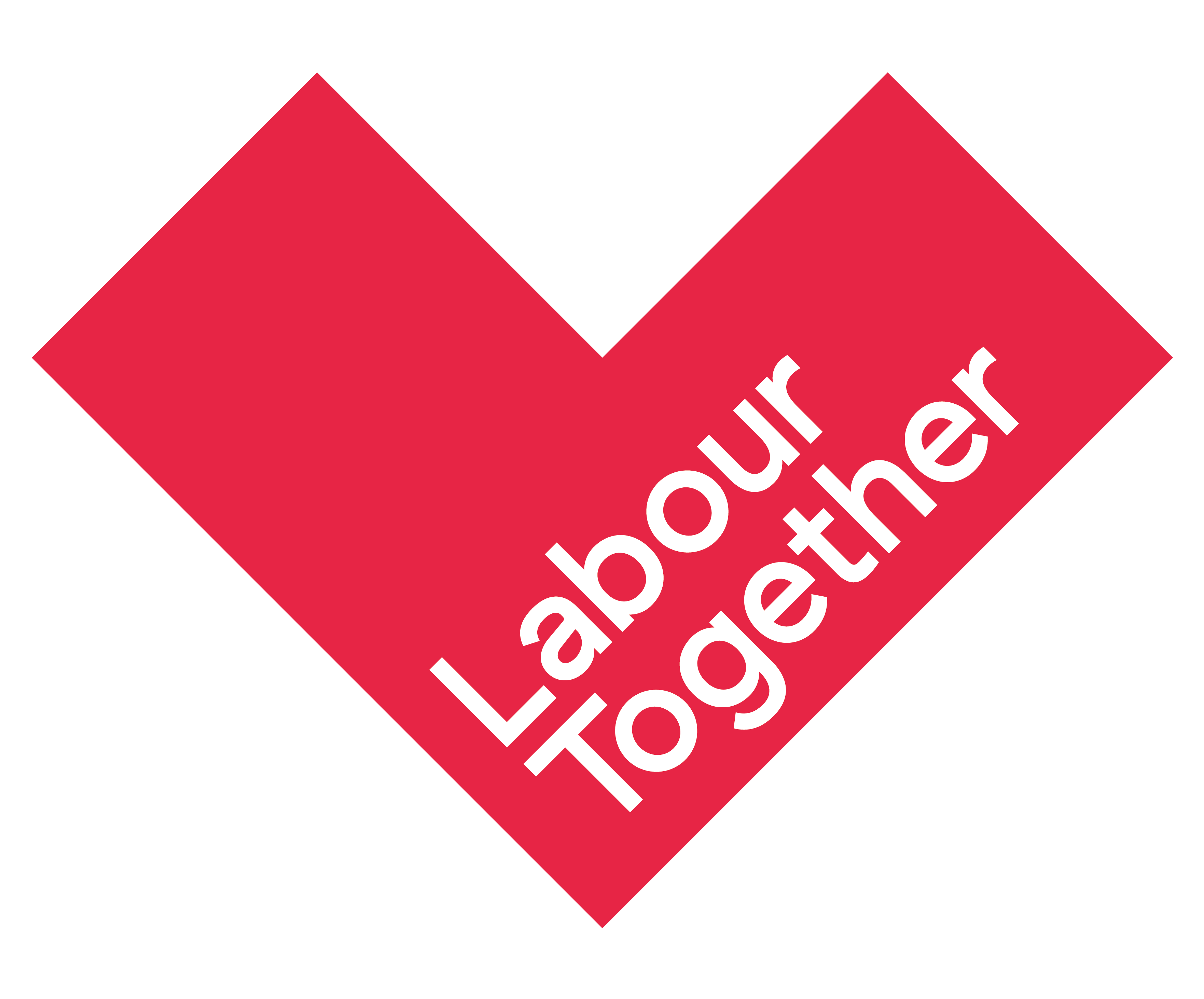 Labour Together