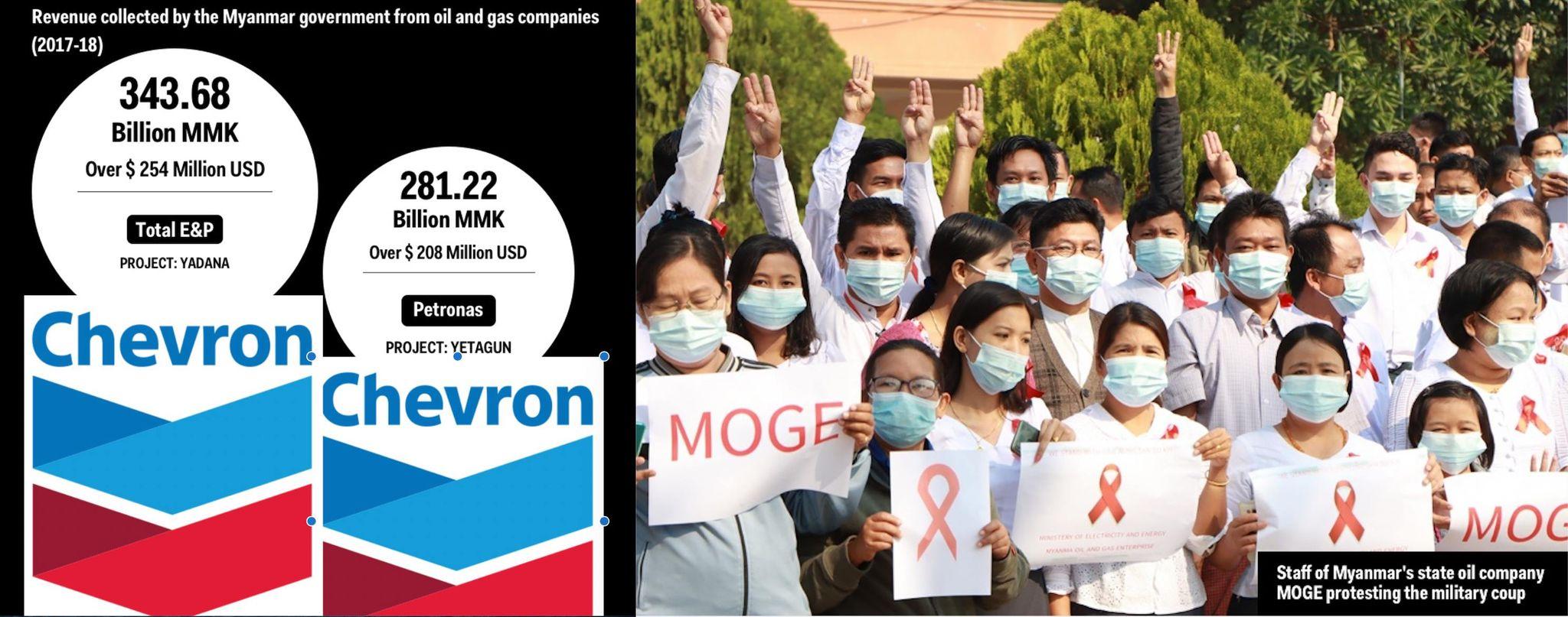 Chevron_moge_campaign_picture