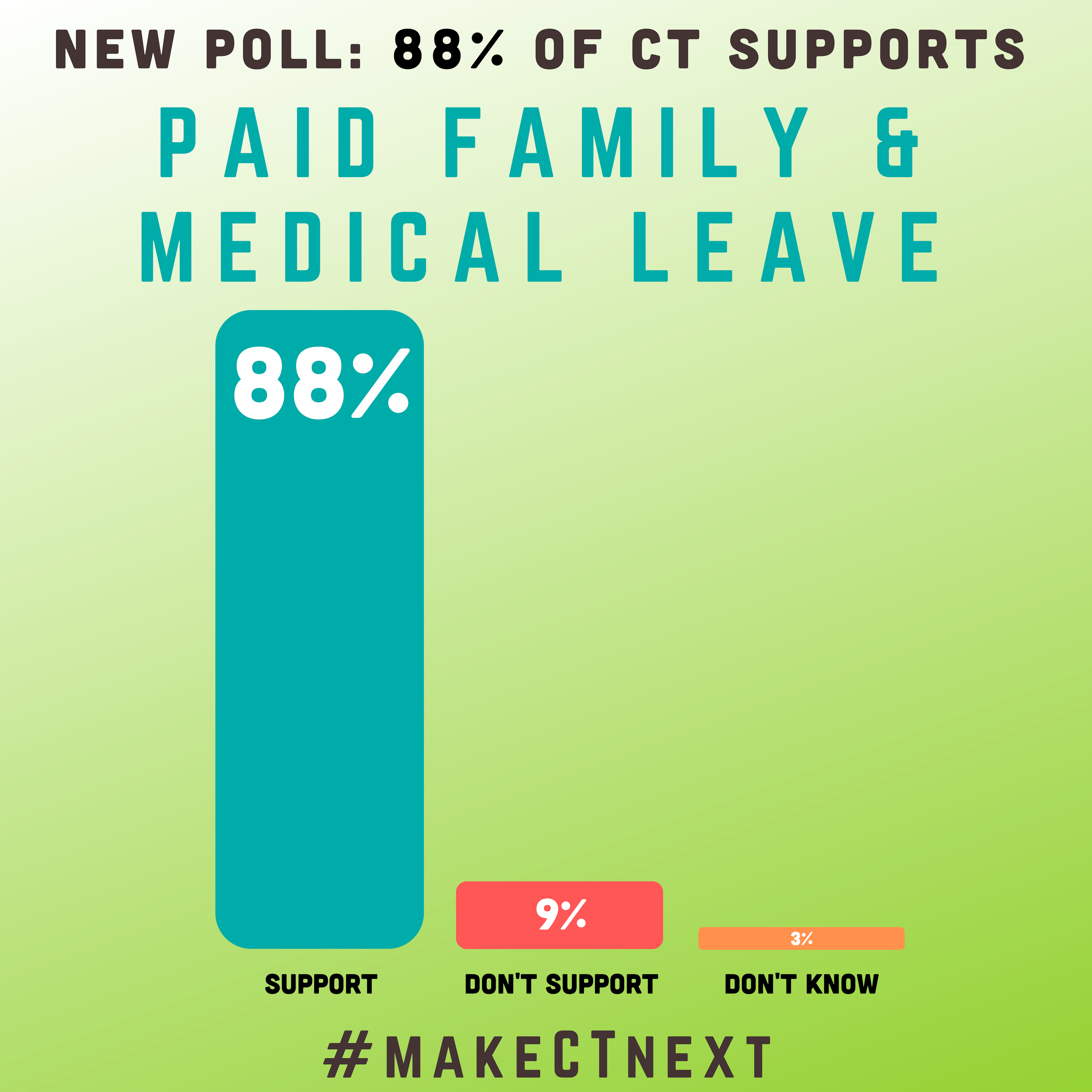 Tell Your State Representative: Pass Paid Family & Medical Leave NOW!