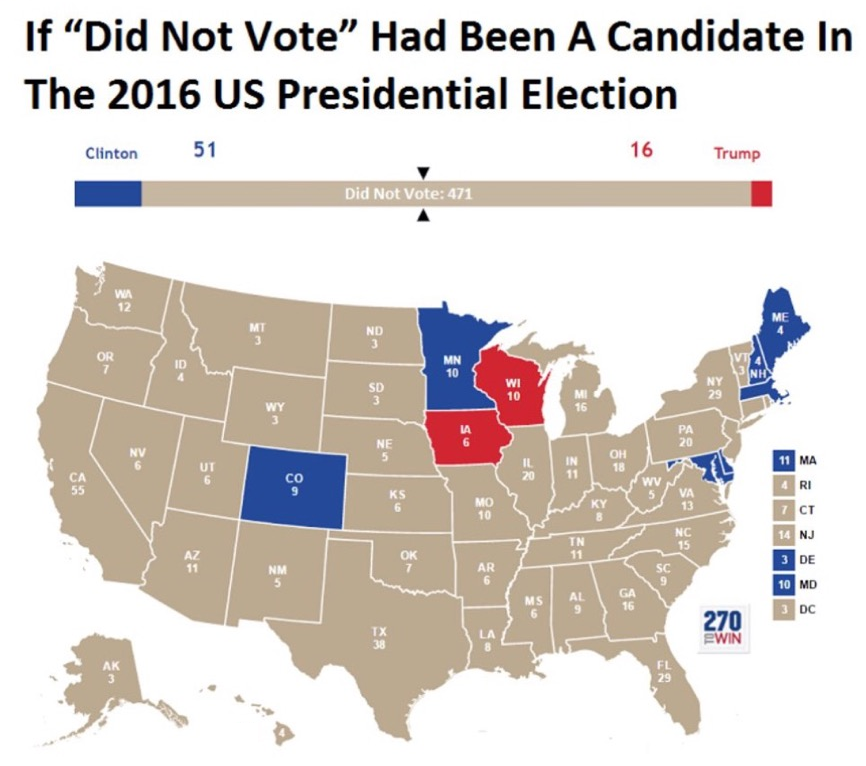 "How many electoral votes ""I Didn't Vote"" got in 2016"