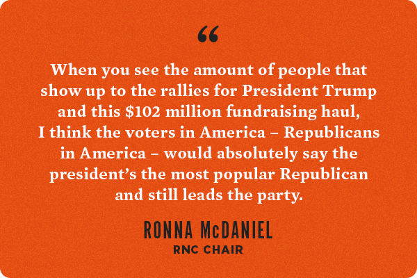 'You know, I always say go back to the voter, and I think when you see the amount of people that show up to the rallies for President Trump and this $102 million fundraising haul, I think the voters in America — Republicans in America — would absolutely say the president's the most popular Republican and still leads the party,' -- RNC Chair Ronna McDaniel